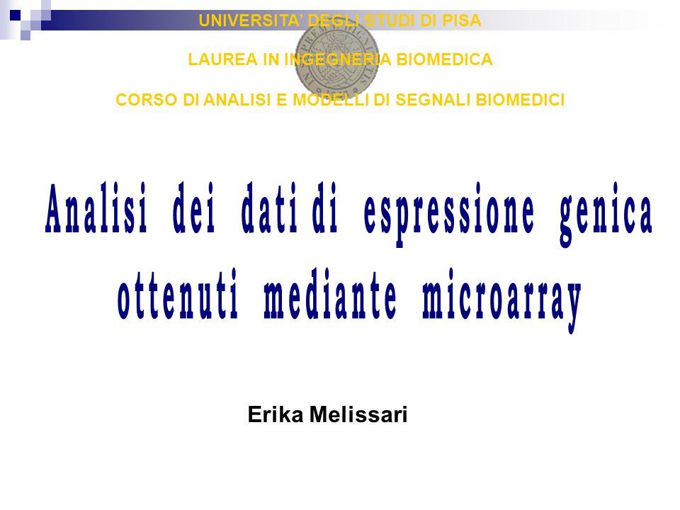 Microarray a DNA: tecnologie di costruzione dei vetrini Microarray a cDNA - lunghezza delle sonde: 200-400 mer - sonde sintetizzate prima dellancoraggio al vetrino - spotted microarray Microarray ad oligonucleotidi - sonde sintetizzate direttamente sul vetrino sintetizzazione in situ - oligonucleotidi corti; lunghezza delle sonde: 20-40 mer (Affymetrix GeneChip) - oligonucleotidi lunghi; lunghezza delle sonde: 60 mer (Agilent)