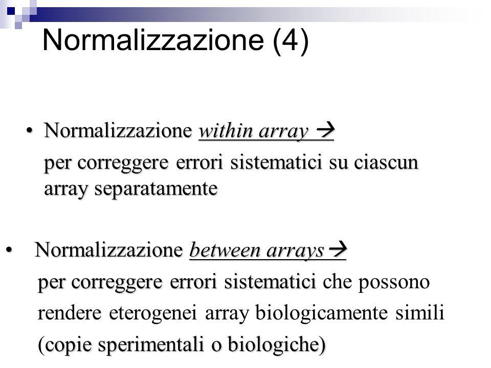 Normalizzazione (4) Normalizzazione within arrayNormalizzazione within array per correggere errori sistematici su ciascun array separatamente Normaliz