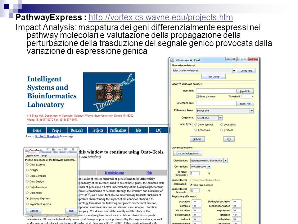 PathwayExpress : http://vortex.cs.wayne.edu/projects.htmhttp://vortex.cs.wayne.edu/projects.htm Impact Analysis: mappatura dei geni differenzialmente