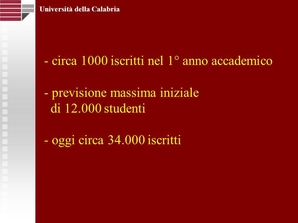 - circa 1000 iscritti nel 1° anno accademico - previsione massima iniziale di 12.000 studenti - oggi circa 34.000 iscritti
