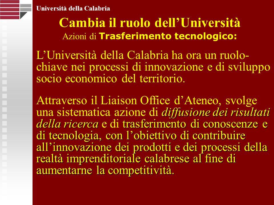 Cambia il ruolo dellUniversità Azioni di Trasferimento tecnologico: LUniversità della Calabria ha ora un ruolo- chiave nei processi di innovazione e di sviluppo socio economico del territorio.