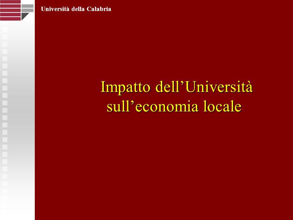 Impatto dellUniversità sulleconomia locale Impatto dellUniversità sulleconomia locale Università della Calabria