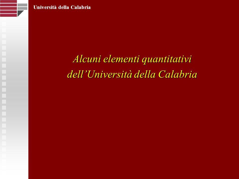 Alcuni elementi quantitativi dellUniversità della Calabria Università della Calabria