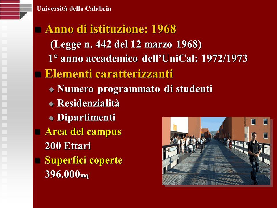 Anno di istituzione: 1968 Anno di istituzione: 1968 (Legge n. 442 del 12 marzo 1968) (Legge n. 442 del 12 marzo 1968) 1° anno accademico dellUniCal: 1