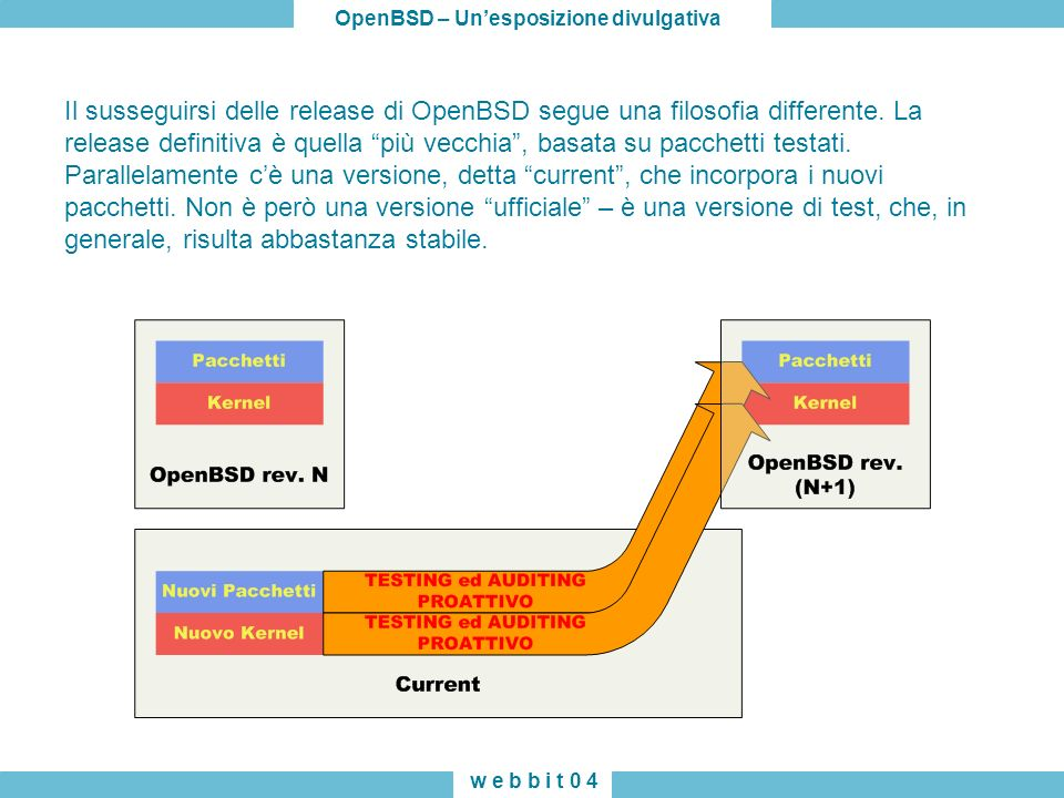 OpenBSD – Unesposizione divulgativa w e b b i t 0 4 Il susseguirsi delle release di OpenBSD segue una filosofia differente. La release definitiva è qu