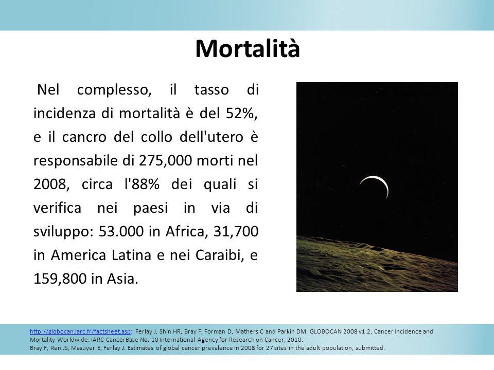 European Cancer Observatory http://eu-cancer.iarc.fr/cancer-14-cervix-uteri.html,en Incidenza del cancro della cervice uterina Resto del mondo Europa L incidenza stimata sul cancro della cervice uterina nel 2008; Tasso standardizzato per età (europeo) per 100.000