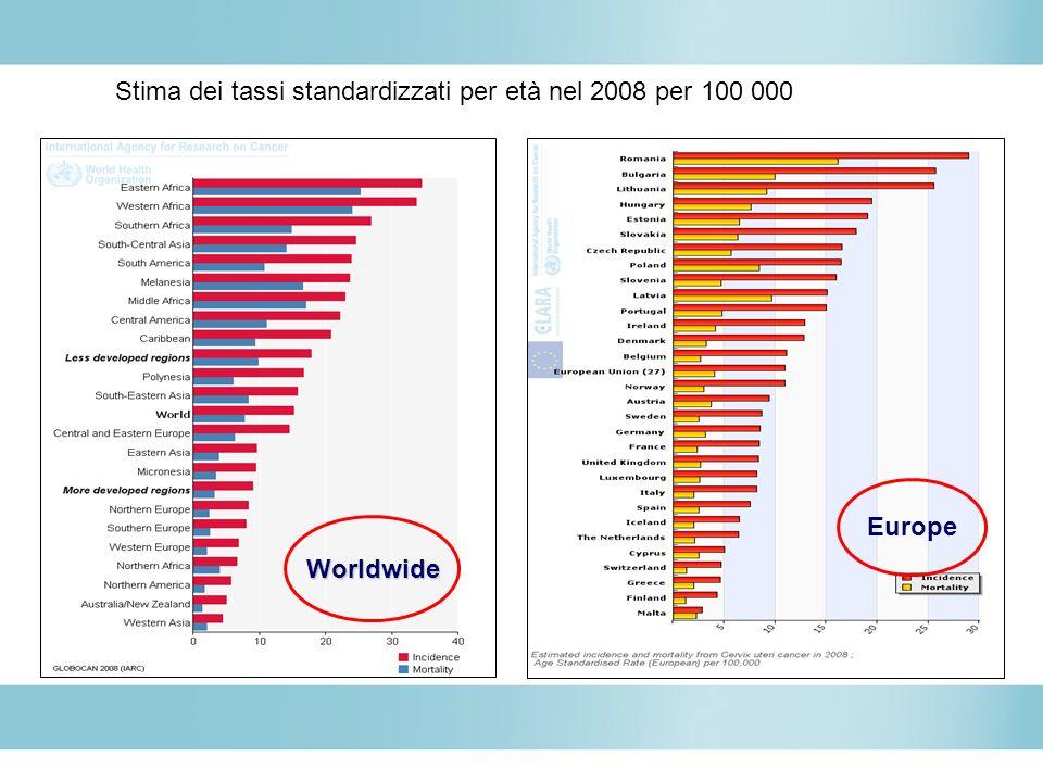 Incidenza Età-specifica di infezione HPV e cancro cervicale (Netherlands data) Bosch FX et al.