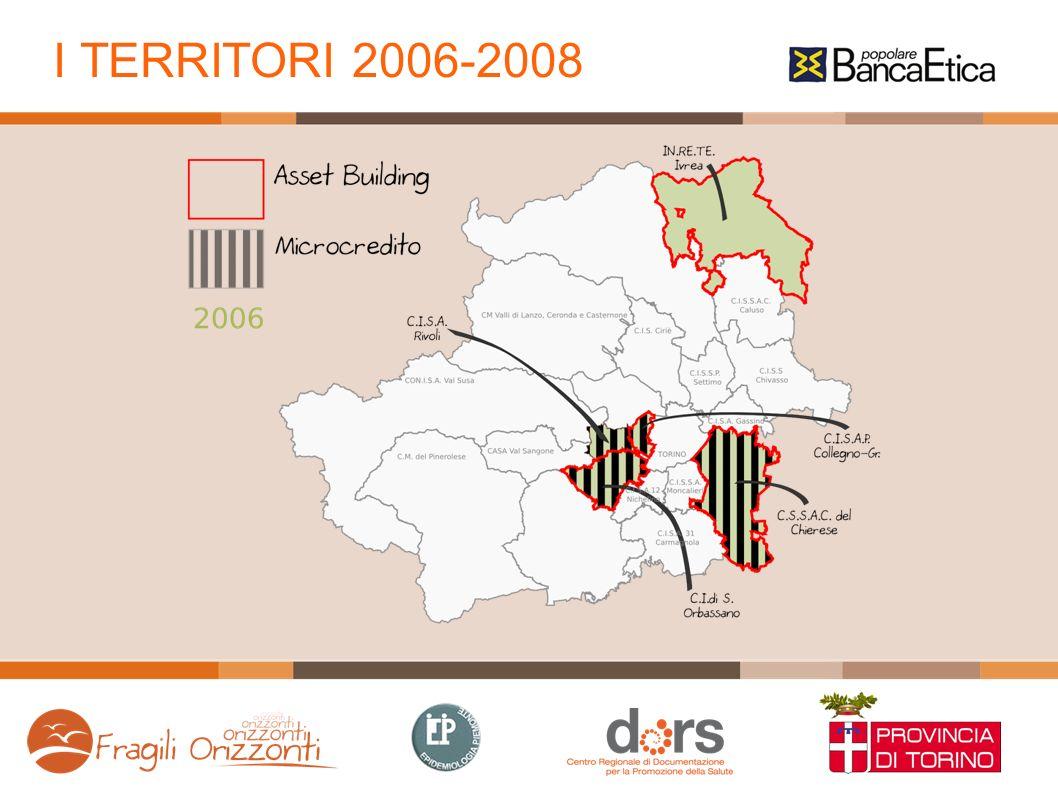I TERRITORI 2006-2008
