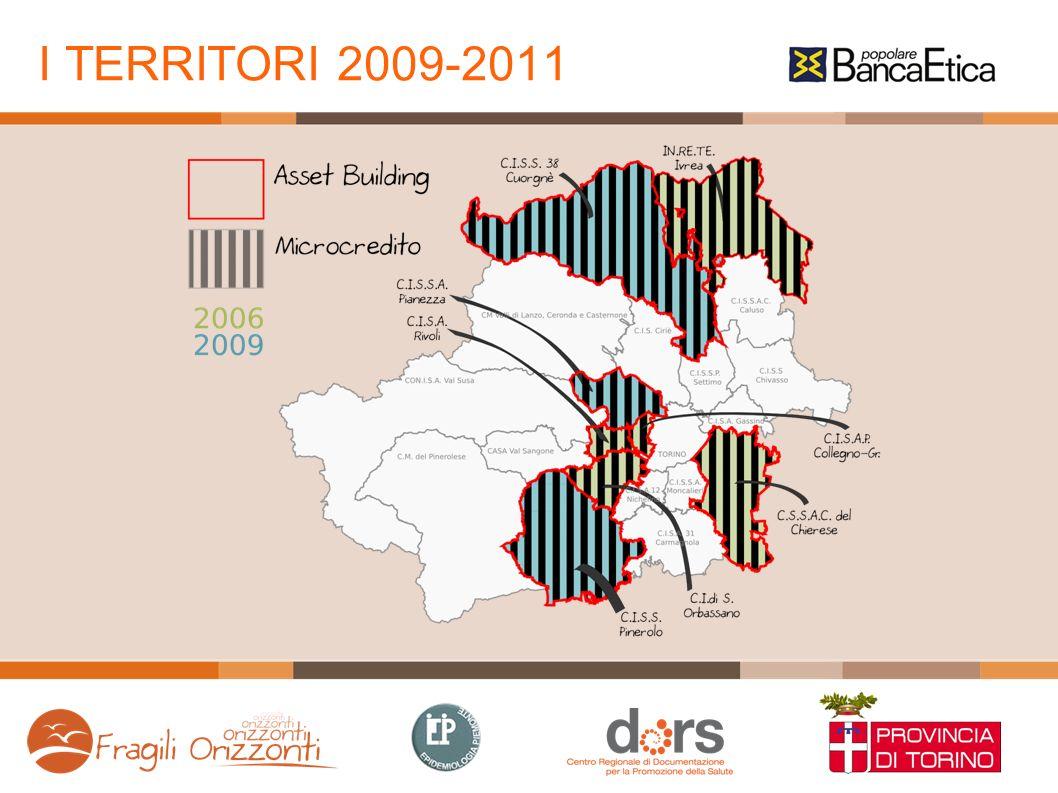 ASSET BUILDING: DEFINIZIONE Percorso di risparmio INTEGRATOFINALIZZATO Per ogni euro messo da parte, la Provincia ne aggiunge uno, Fino a 1500 euro Individuazione di un progetto per cui risparmiare