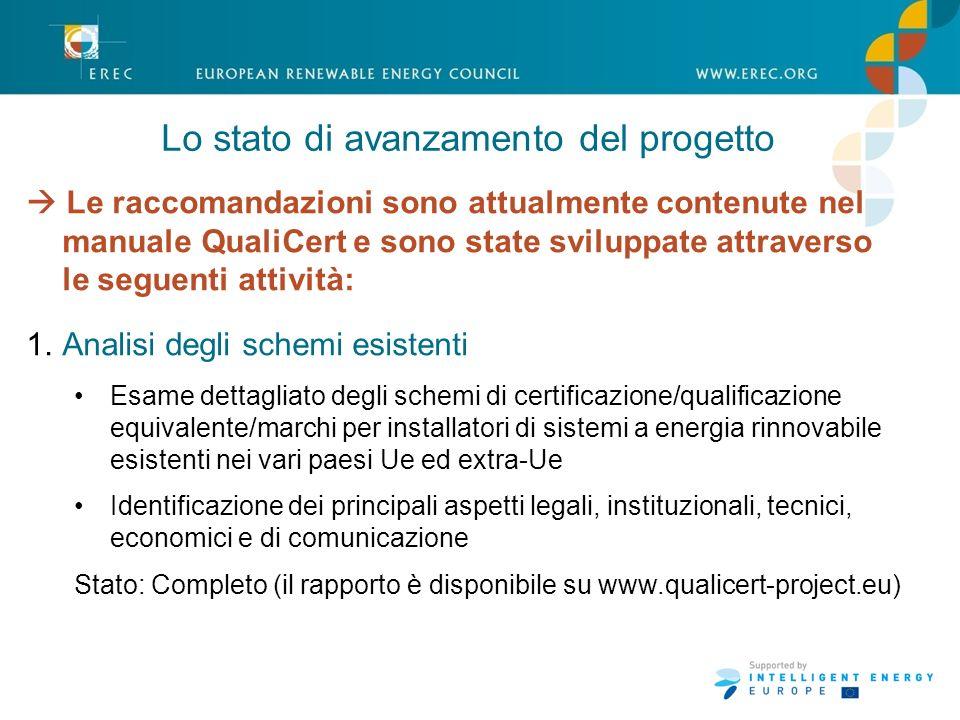 Lo stato di avanzamento del progetto 2.Definizione di potenziali criteri di successo (sulla base degli schemi esistenti) Stesura dei possibili criteri di successo tra gli aspetti legali, instituzionali, tecnici, economici e di comunicazione identificati Stato: Completo