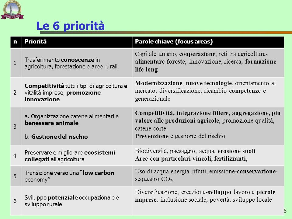 Le 6 priorità 106 nPrioritàParole chiave (focus areas) 1 Trasferimento conoscenze in agricoltura, forestazione e aree rurali Capitale umano, cooperazi