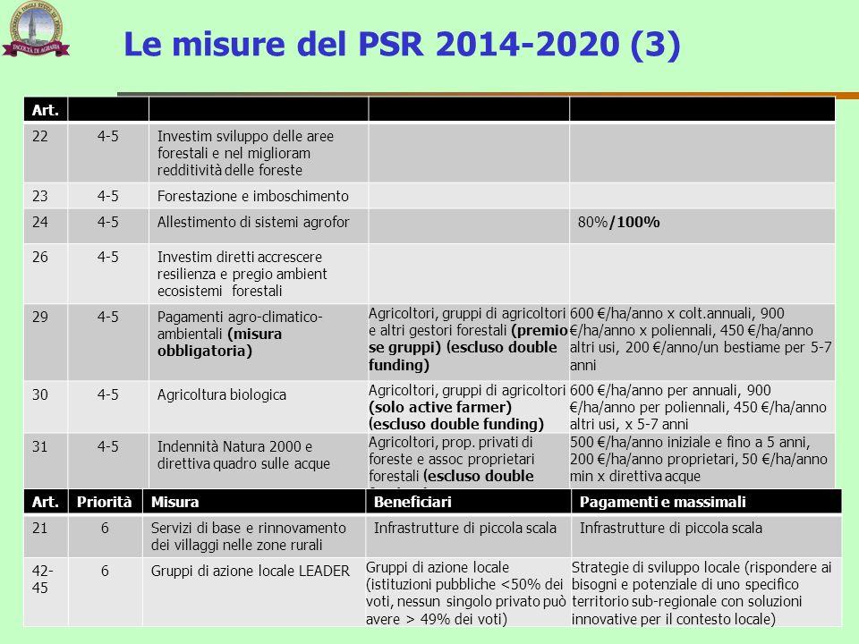 Le misure del PSR 2014-2020 (3) 110 Art.PrioritàMisuraBeneficiariPagamenti e massimali 224-5Investim sviluppo delle aree forestali e nel miglioram red