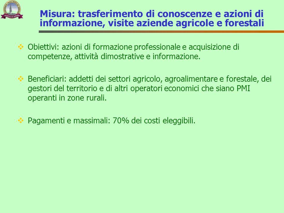 Misura: trasferimento di conoscenze e azioni di informazione, visite aziende agricole e forestali Obiettivi: azioni di formazione professionale e acqu