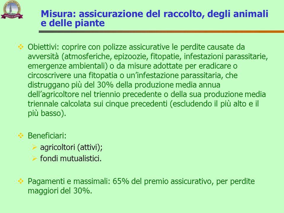 Misura: assicurazione del raccolto, degli animali e delle piante Obiettivi: coprire con polizze assicurative le perdite causate da avversità (atmosfer