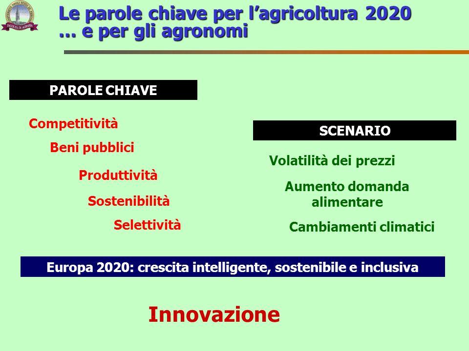 Le parole chiave per lagricoltura 2020 … e per gli agronomi Competitività Beni pubblici Produttività Sostenibilità PAROLE CHIAVE SCENARIO Volatilità d