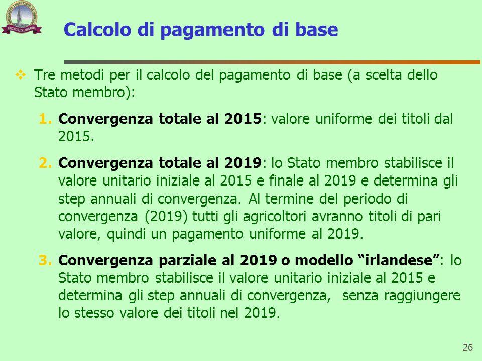 Calcolo di pagamento di base Tre metodi per il calcolo del pagamento di base (a scelta dello Stato membro): 1.Convergenza totale al 2015: valore unifo