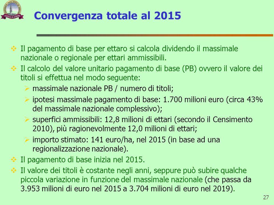 Convergenza totale al 2015 Il pagamento di base per ettaro si calcola dividendo il massimale nazionale o regionale per ettari ammissibili. Il calcolo