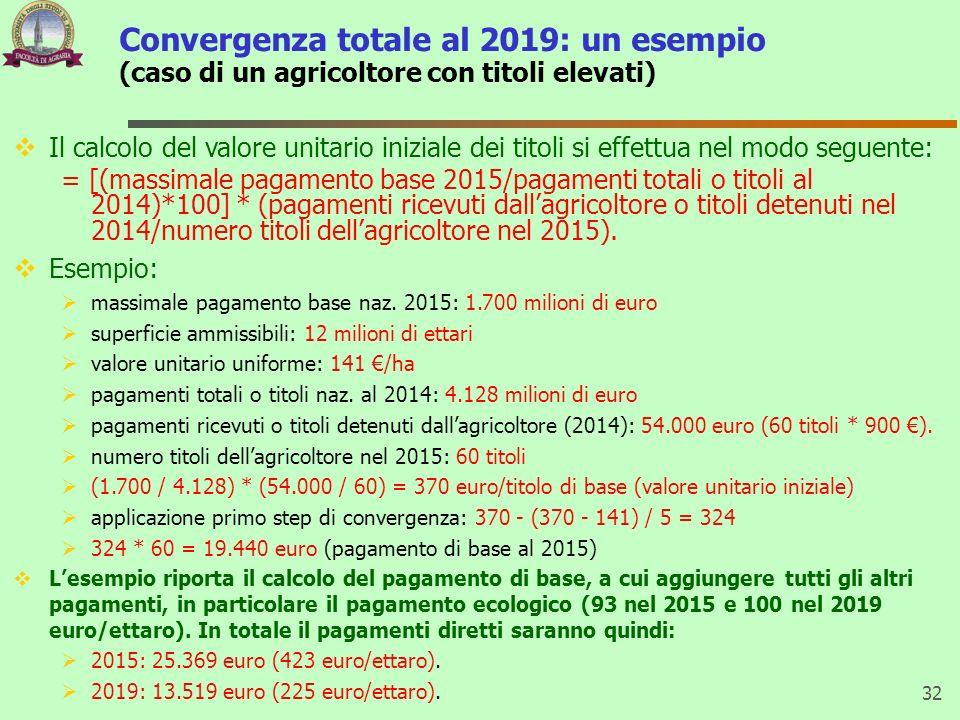 Convergenza totale al 2019: un esempio (caso di un agricoltore con titoli elevati) 32 Il calcolo del valore unitario iniziale dei titoli si effettua n