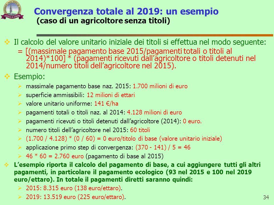 Convergenza totale al 2019: un esempio (caso di un agricoltore senza titoli) 34 Il calcolo del valore unitario iniziale dei titoli si effettua nel mod