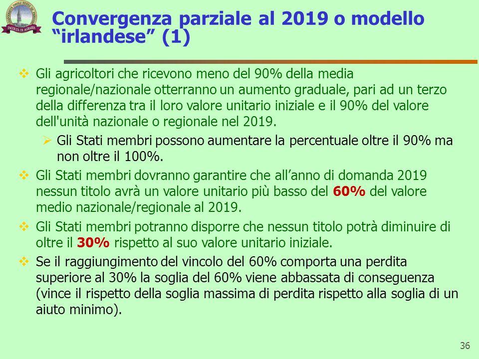 Convergenza parziale al 2019 o modello irlandese (1) 36 Gli agricoltori che ricevono meno del 90% della media regionale/nazionale otterranno un aument