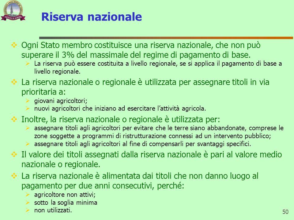 Riserva nazionale Ogni Stato membro costituisce una riserva nazionale, che non può superare il 3% del massimale del regime di pagamento di base. La ri