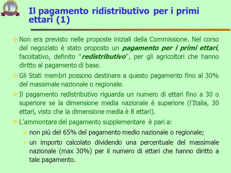 Non era previsto nelle proposte iniziali della Commissione. Nel corso del negoziato è stato proposto un pagamento per i primi ettari, facoltativo, def