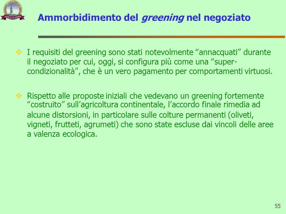 Ammorbidimento del greening nel negoziato I requisiti del greening sono stati notevolmente annacquati durante il negoziato per cui, oggi, si configura