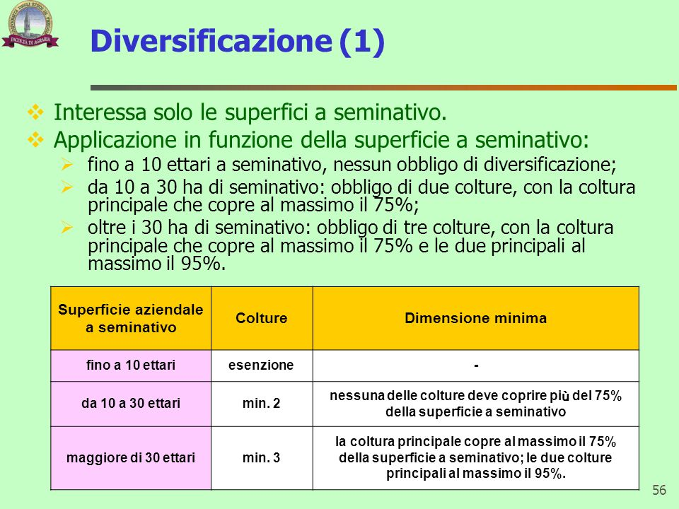 Diversificazione (1) Interessa solo le superfici a seminativo. Applicazione in funzione della superficie a seminativo: fino a 10 ettari a seminativo,