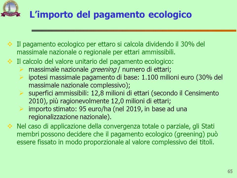 Limporto del pagamento ecologico Il pagamento ecologico per ettaro si calcola dividendo il 30% del massimale nazionale o regionale per ettari ammissib