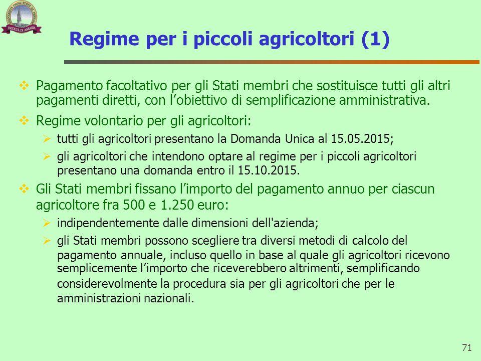Regime per i piccoli agricoltori (1) Pagamento facoltativo per gli Stati membri che sostituisce tutti gli altri pagamenti diretti, con lobiettivo di s