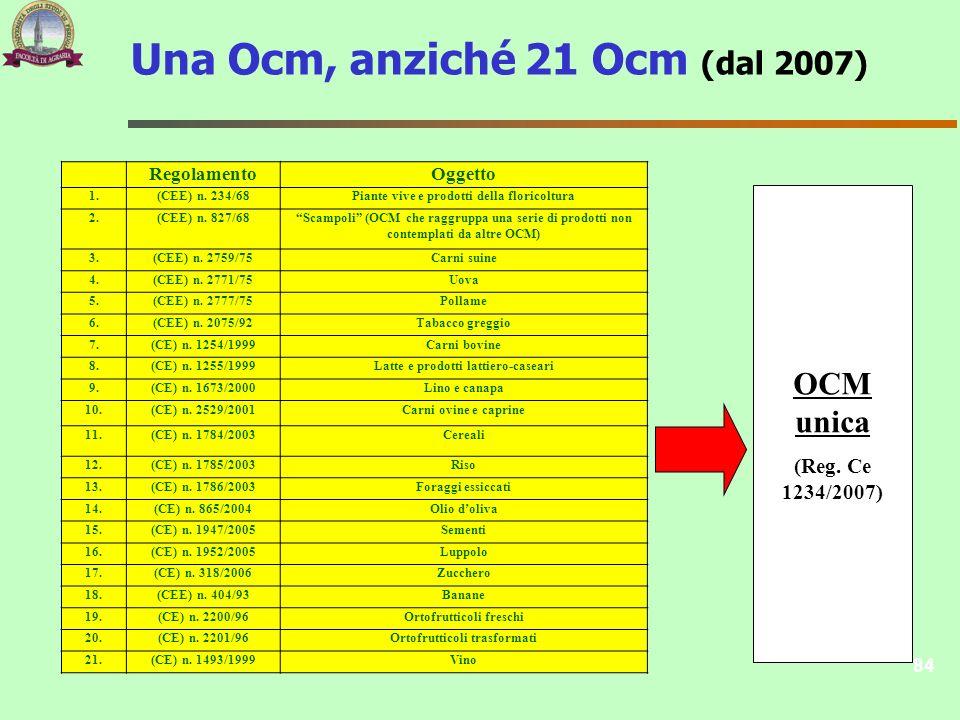 84 RegolamentoOggetto 1.(CEE) n. 234/68Piante vive e prodotti della floricoltura 2.(CEE) n. 827/68Scampoli (OCM che raggruppa una serie di prodotti no