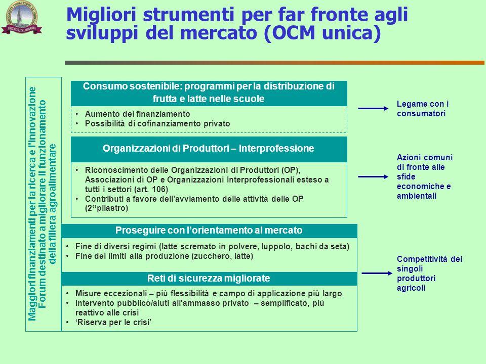 Migliori strumenti per far fronte agli sviluppi del mercato (OCM unica) Maggiori finanziamenti per la ricerca e l'innovazione Forum destinato a miglio