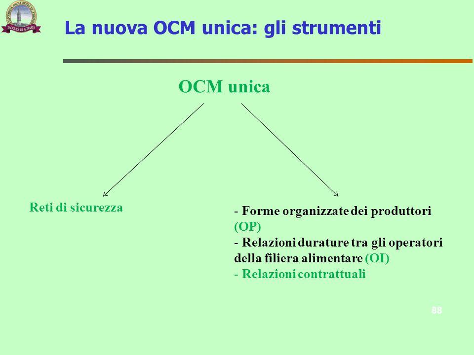 OCM unica Reti di sicurezza - Forme organizzate dei produttori (OP) - Relazioni durature tra gli operatori della filiera alimentare (OI) - Relazioni c