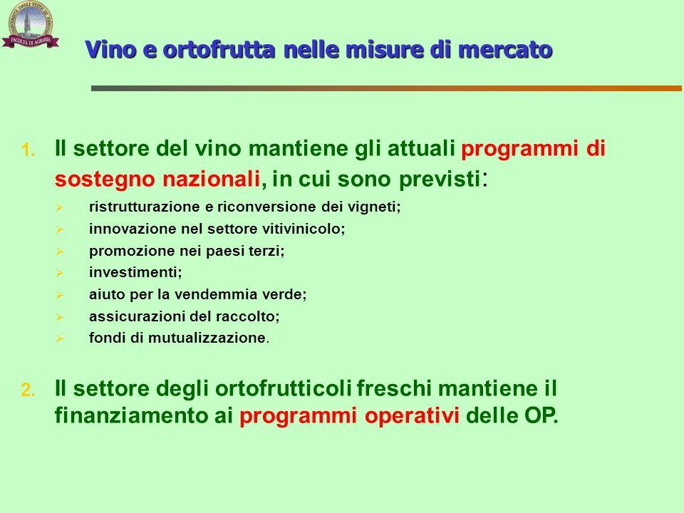 1. Il settore del vino mantiene gli attuali programmi di sostegno nazionali, in cui sono previsti : ristrutturazione e riconversione dei vigneti; inno