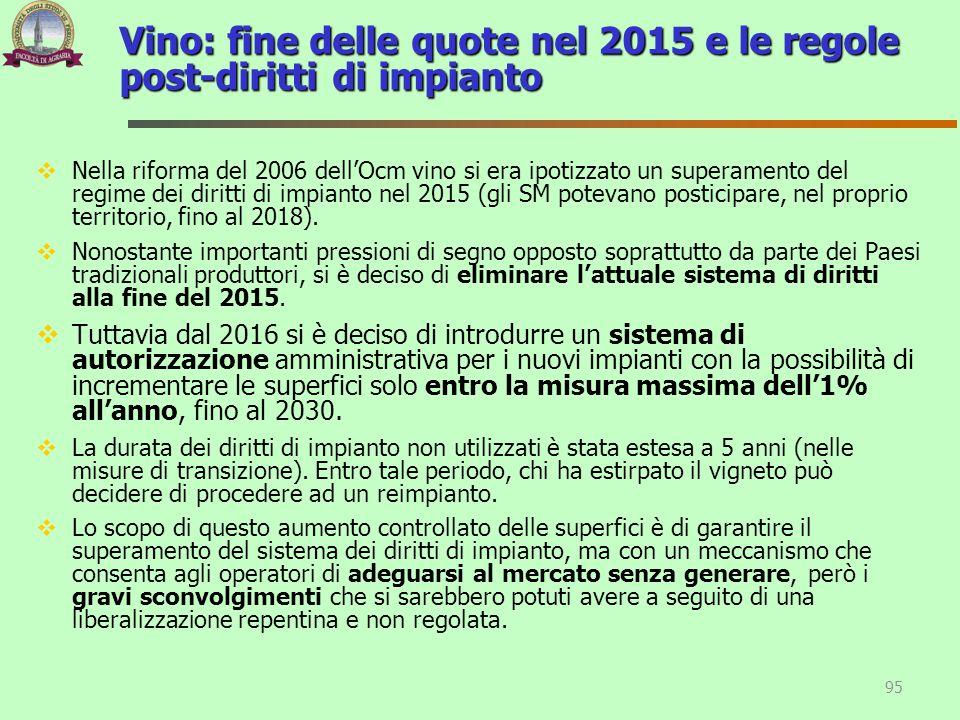Vino: fine delle quote nel 2015 e le regole post-diritti di impianto Nella riforma del 2006 dellOcm vino si era ipotizzato un superamento del regime d