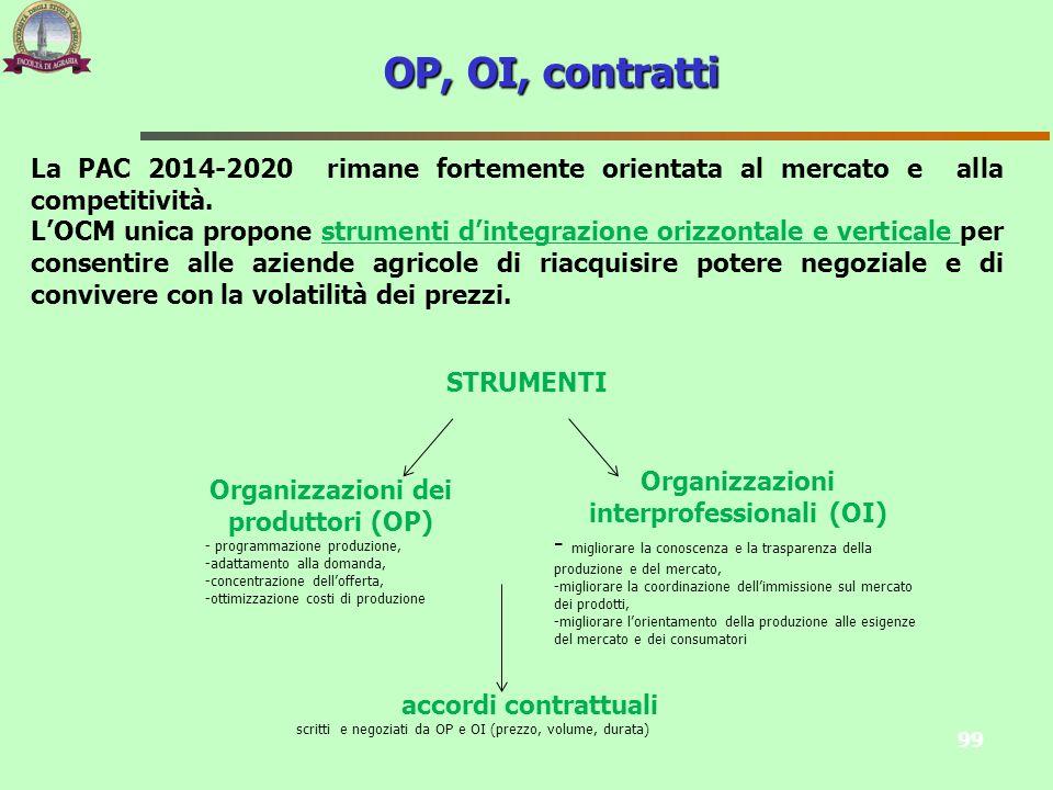 OP, OI, contratti La PAC 2014-2020 rimane fortemente orientata al mercato e alla competitività. LOCM unica propone strumenti dintegrazione orizzontale