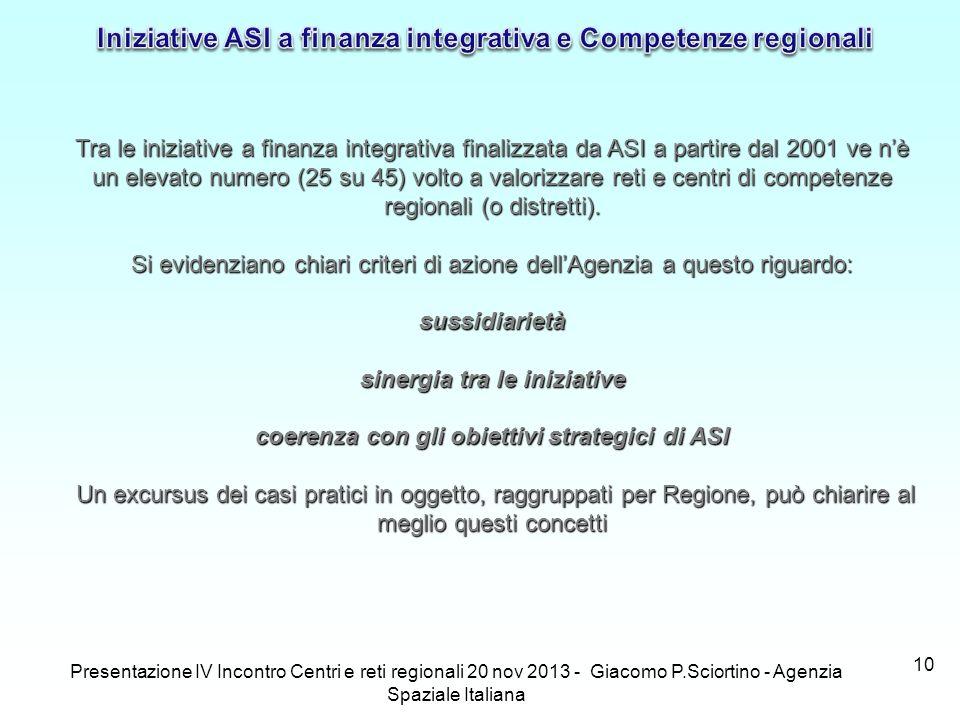 10 Tra le iniziative a finanza integrativa finalizzata da ASI a partire dal 2001 ve nè un elevato numero (25 su 45) volto a valorizzare reti e centri