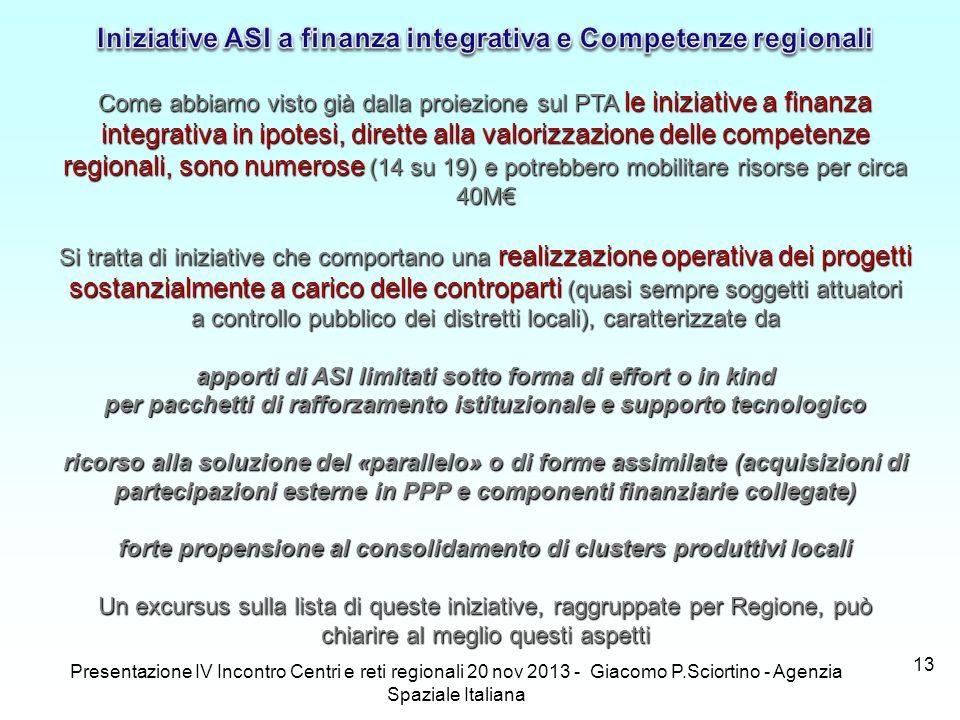 Presentazione IV Incontro Centri e reti regionali 20 nov 2013 - Giacomo P.Sciortino - Agenzia Spaziale Italiana 13 Come abbiamo visto già dalla proiez