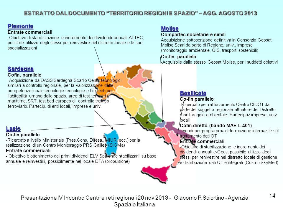 Presentazione IV Incontro Centri e reti regionali 20 nov 2013 - Giacomo P.Sciortino - Agenzia Spaziale Italiana 14 ESTRATTO DAL DOCUMENTO TERRITORIO R