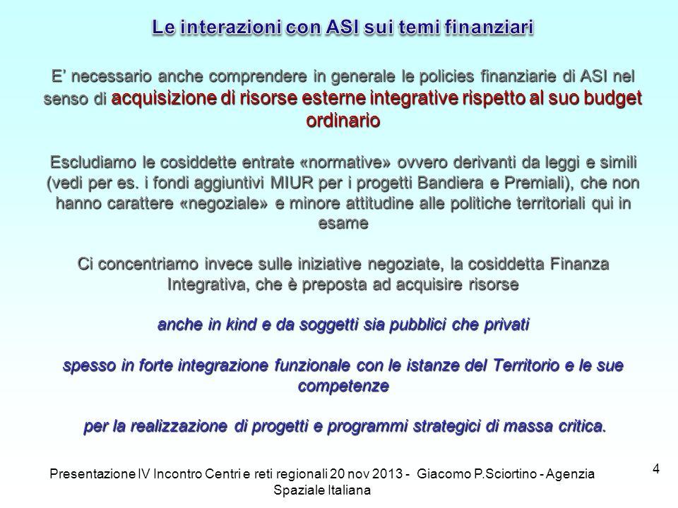 Presentazione IV Incontro Centri e reti regionali 20 nov 2013 - Giacomo P.Sciortino - Agenzia Spaziale Italiana 4 E necessario anche comprendere in ge