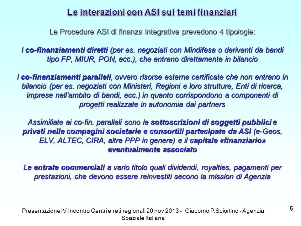 Presentazione IV Incontro Centri e reti regionali 20 nov 2013 - Giacomo P.Sciortino - Agenzia Spaziale Italiana 5 Le Procedure ASI di finanza integrat