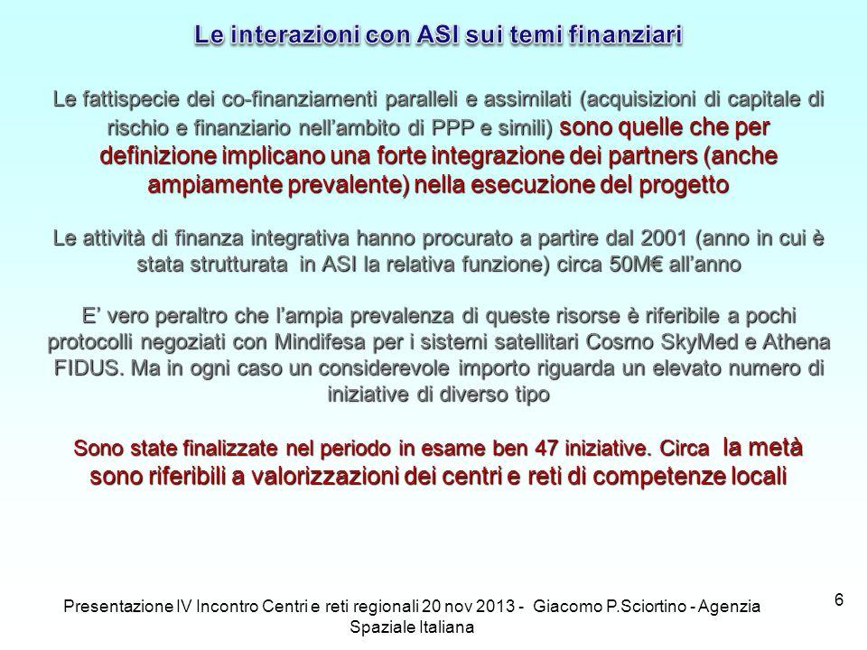 Presentazione IV Incontro Centri e reti regionali 20 nov 2013 - Giacomo P.Sciortino - Agenzia Spaziale Italiana 6 Le fattispecie dei co-finanziamenti