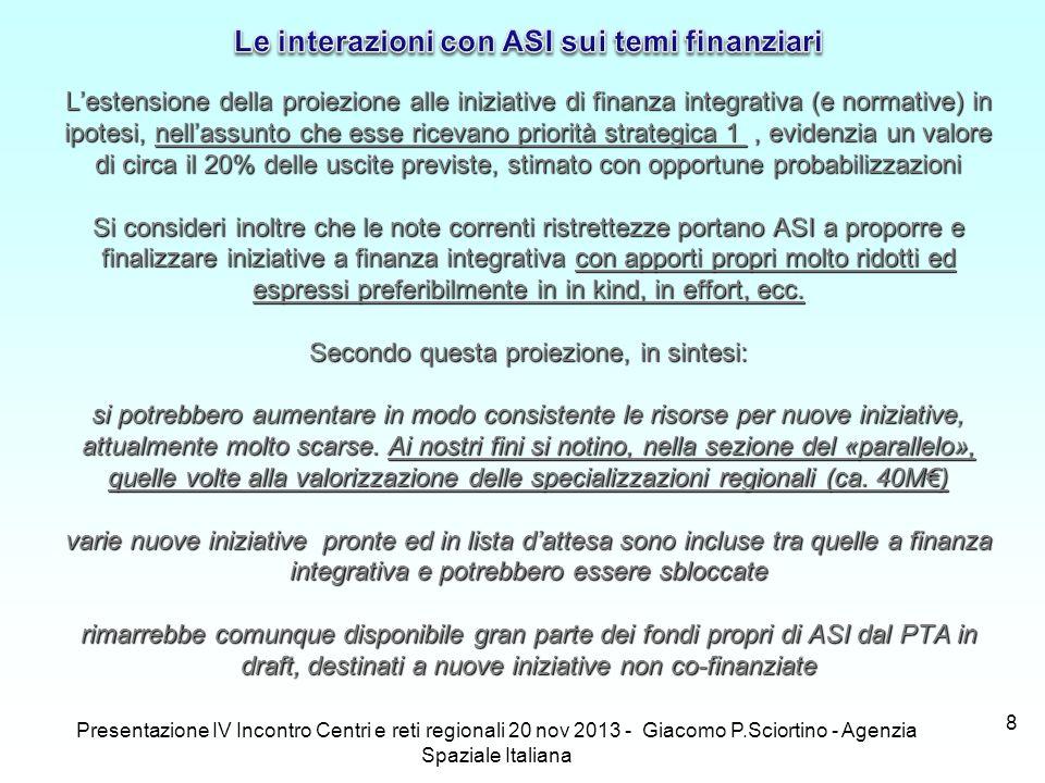 Presentazione IV Incontro Centri e reti regionali 20 nov 2013 - Giacomo P.Sciortino - Agenzia Spaziale Italiana 8 Lestensione della proiezione alle in