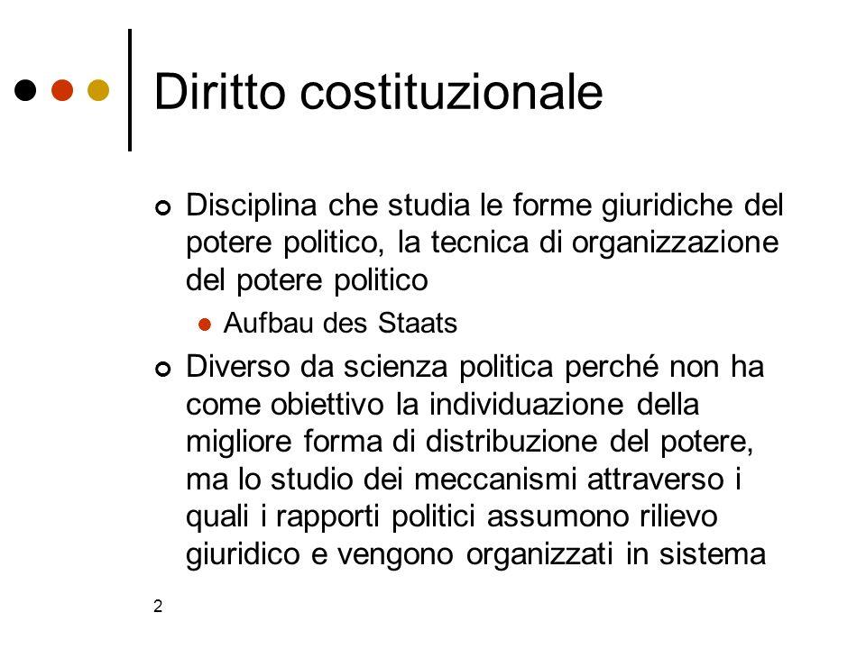 2 Diritto costituzionale Disciplina che studia le forme giuridiche del potere politico, la tecnica di organizzazione del potere politico Aufbau des St