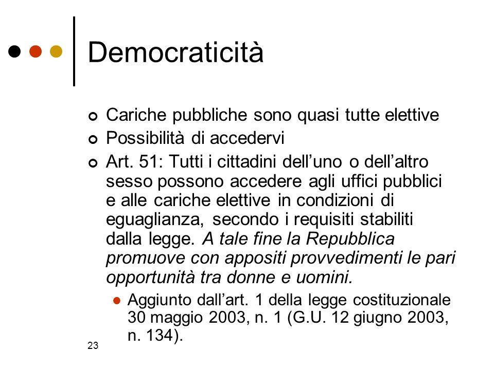 23 Democraticità Cariche pubbliche sono quasi tutte elettive Possibilità di accedervi Art. 51: Tutti i cittadini delluno o dellaltro sesso possono acc