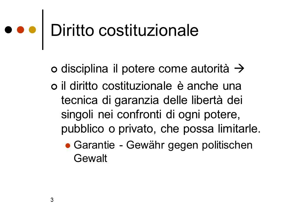 3 Diritto costituzionale disciplina il potere come autorità il diritto costituzionale è anche una tecnica di garanzia delle libertà dei singoli nei co