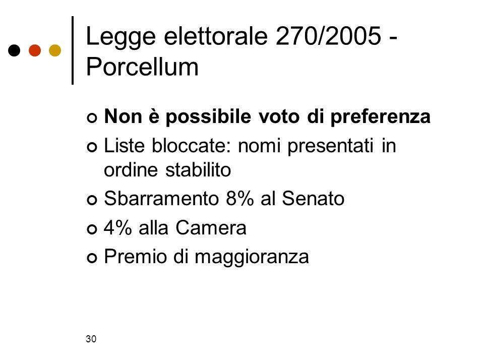 30 Legge elettorale 270/2005 - Porcellum Non è possibile voto di preferenza Liste bloccate: nomi presentati in ordine stabilito Sbarramento 8% al Sena