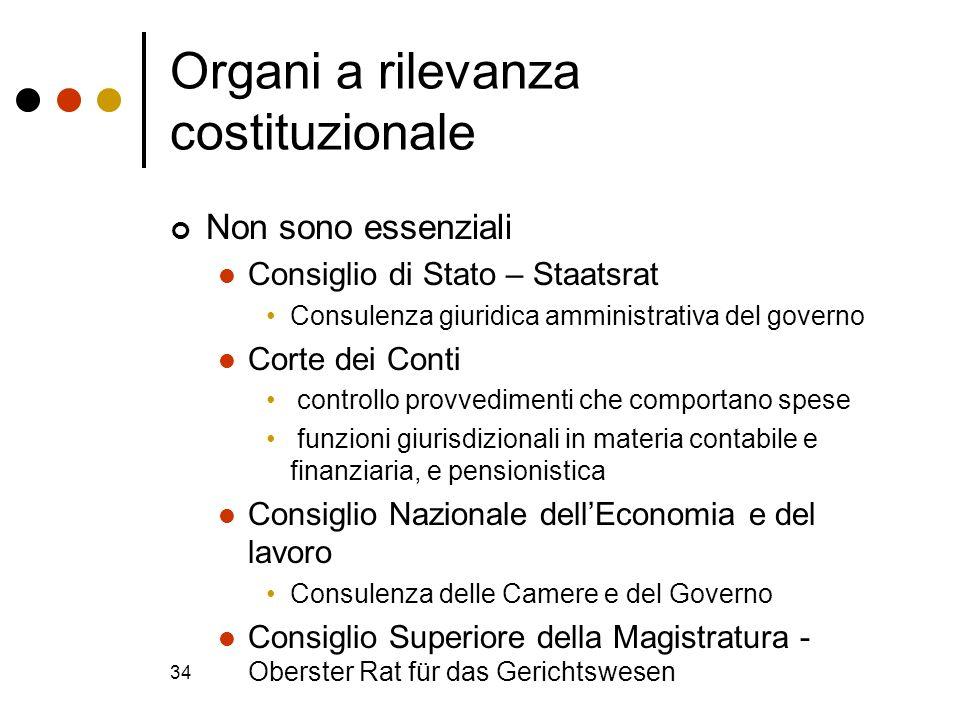 34 Organi a rilevanza costituzionale Non sono essenziali Consiglio di Stato – Staatsrat Consulenza giuridica amministrativa del governo Corte dei Cont