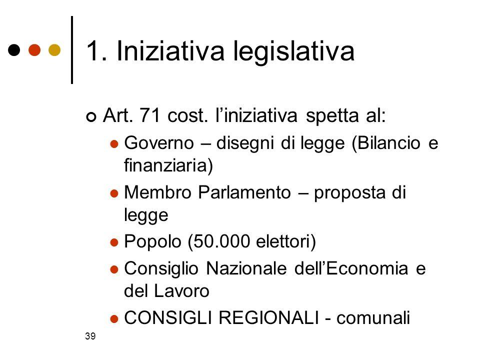 39 1. Iniziativa legislativa Art. 71 cost. liniziativa spetta al: Governo – disegni di legge (Bilancio e finanziaria) Membro Parlamento – proposta di