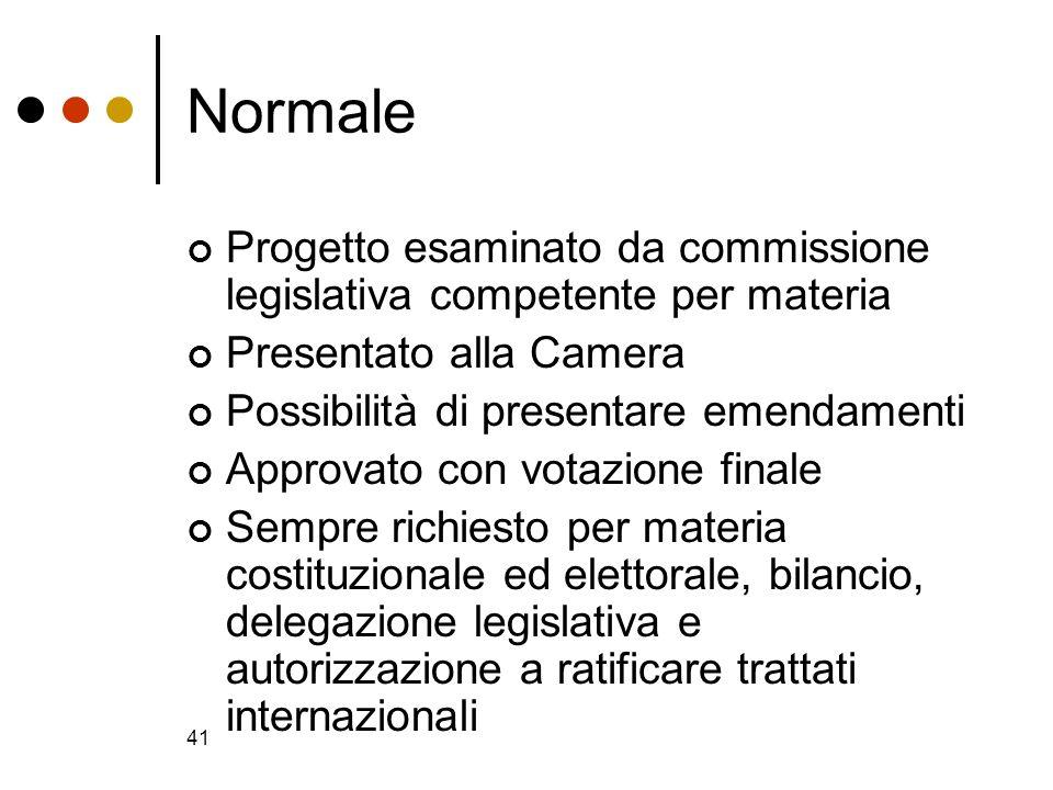 41 Normale Progetto esaminato da commissione legislativa competente per materia Presentato alla Camera Possibilità di presentare emendamenti Approvato